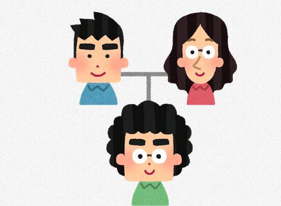 YAP遺伝子を持つ日本人は宇宙人の子孫
